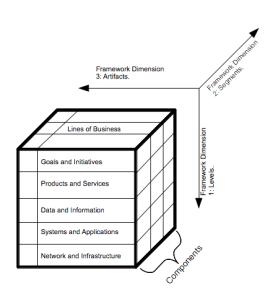 The EA3 Cube.