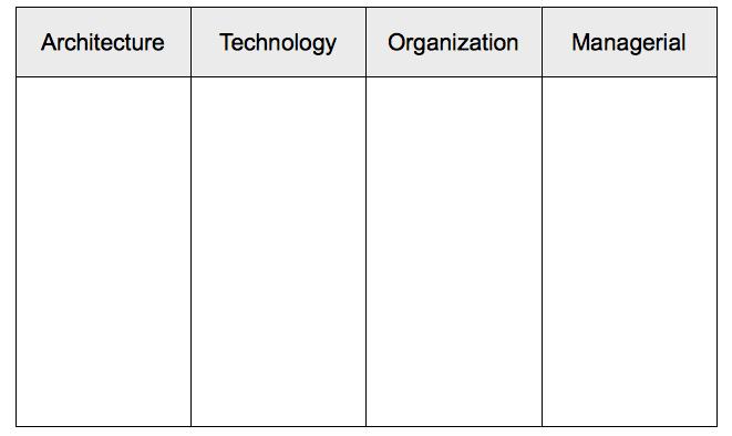 The Framework (1)