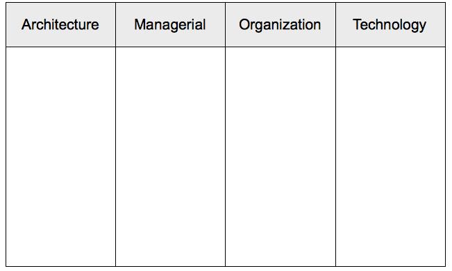 The Framework (2)