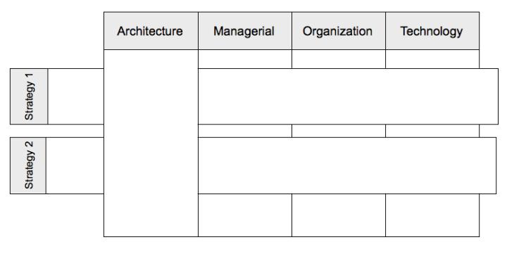 The Framework (3)