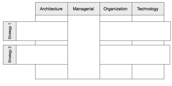 The Framework (4)