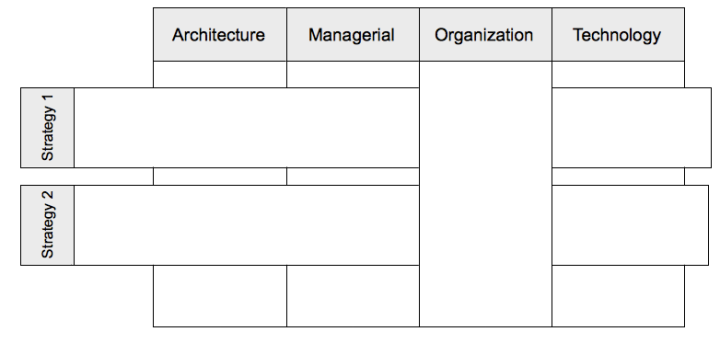 The Framework (6)