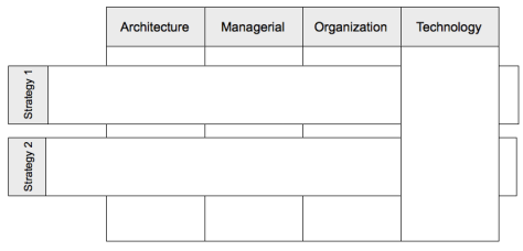 The Framework (5)