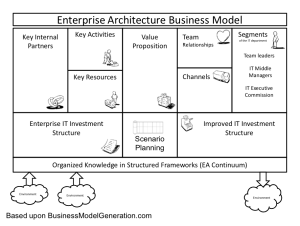 The Architecture Business Model